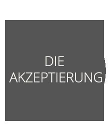 die_Akzeptierung